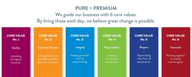 Pure + Premium: Core Values