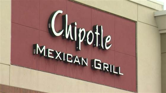 What really happened with Chipotle?