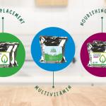 Product Spotlight: Juice Bar in a Bag!